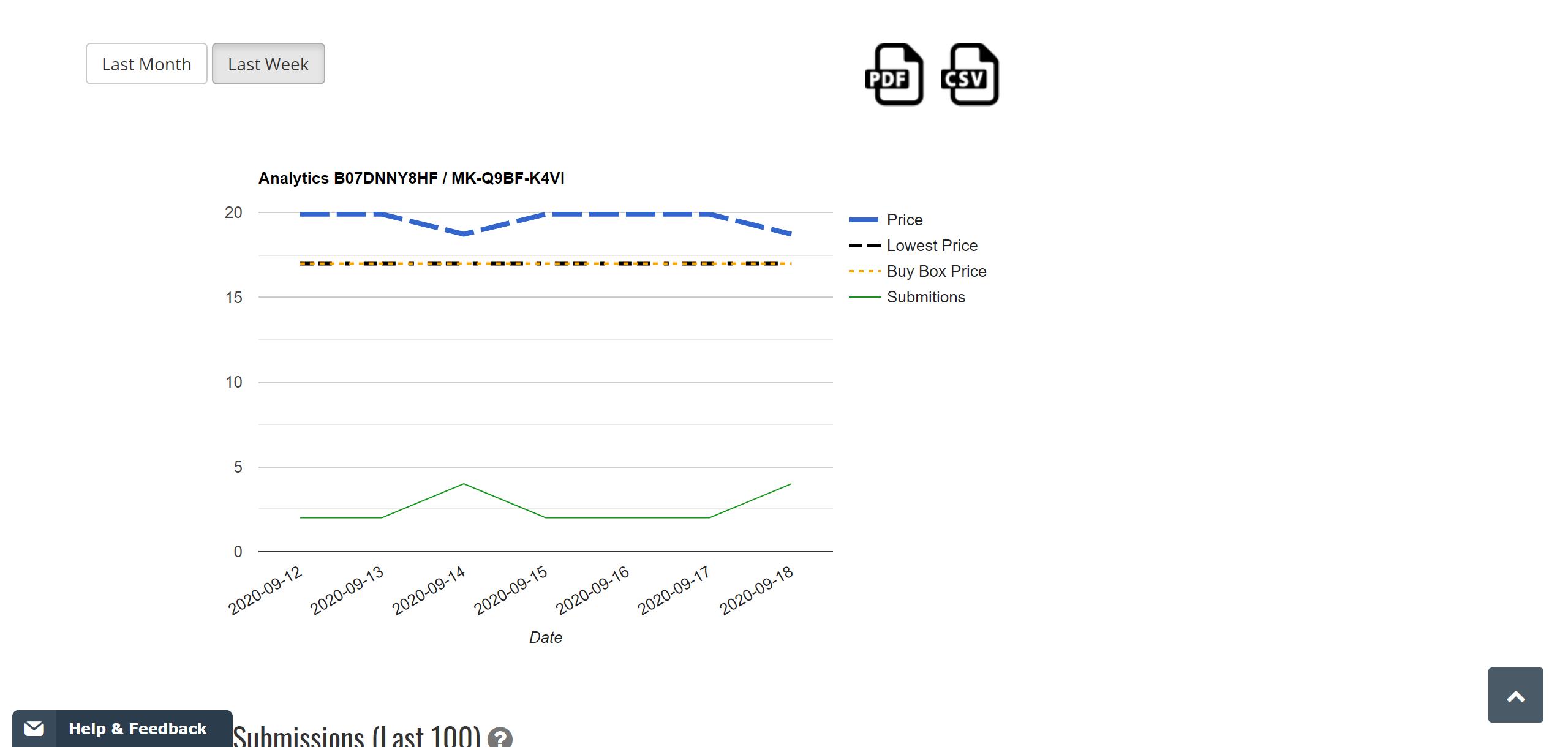 Amazon Analytics